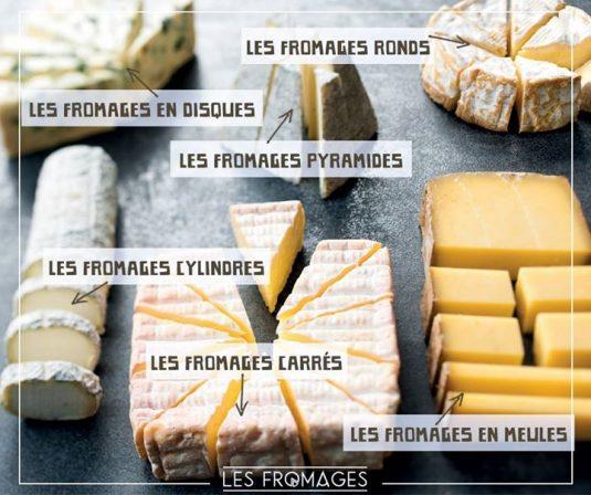 Die 7 häufigsten Käseplatten-Fehler