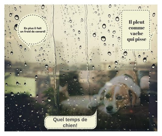 Wetter auf französisch