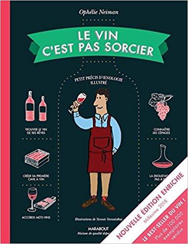 Wein Quiz - französische Weine